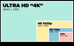 HD_TV_chart-01